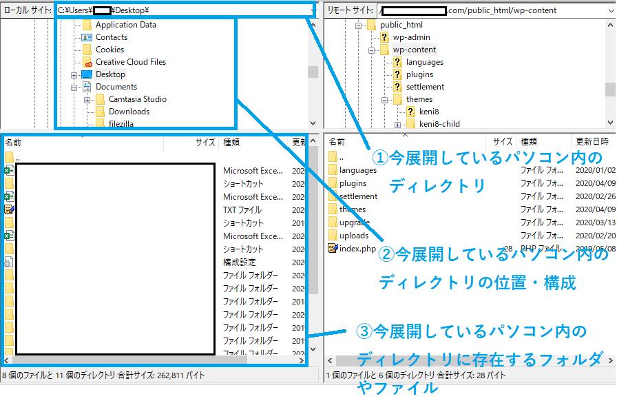 「FileZilla」の画面の見方